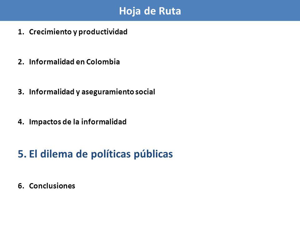El dilema de políticas públicas