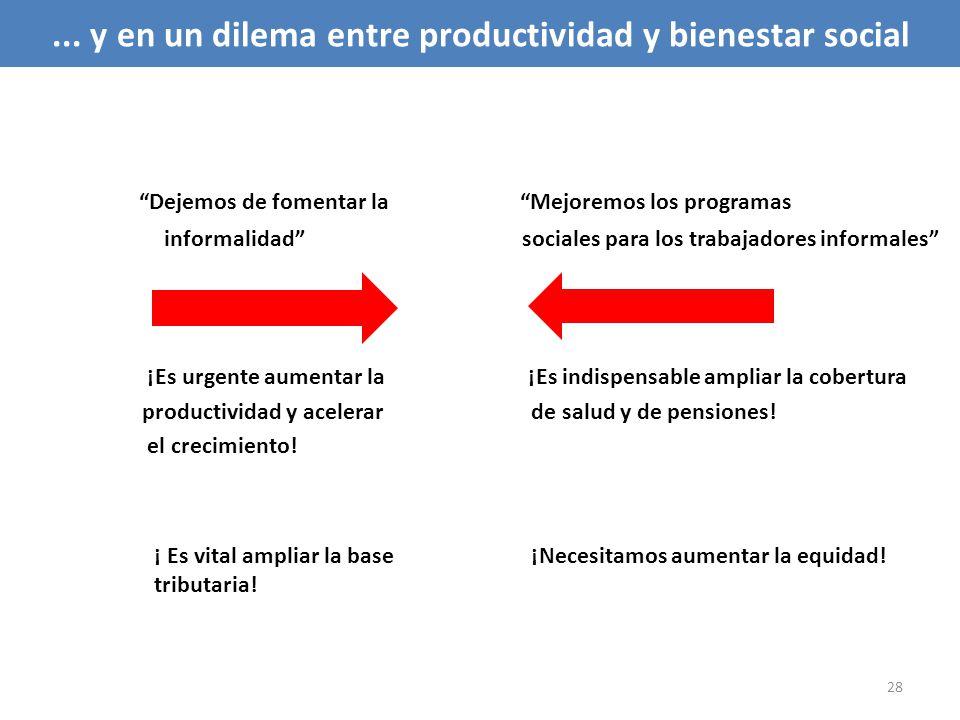 ... y en un dilema entre productividad y bienestar social