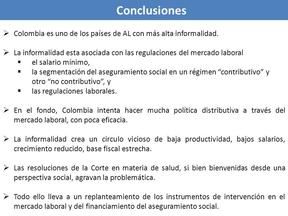 Conclusiones Colombia es uno de los países de AL con más alta informalidad. La informalidad esta asociada con las regulaciones del mercado laboral.