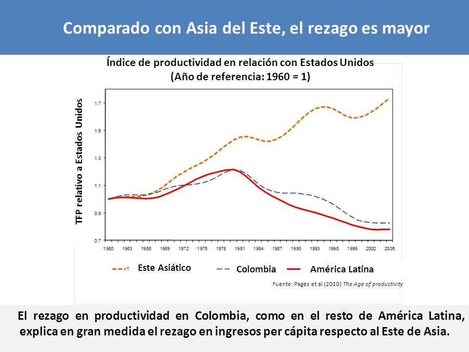 Comparado con Asia del Este, el rezago es mayor