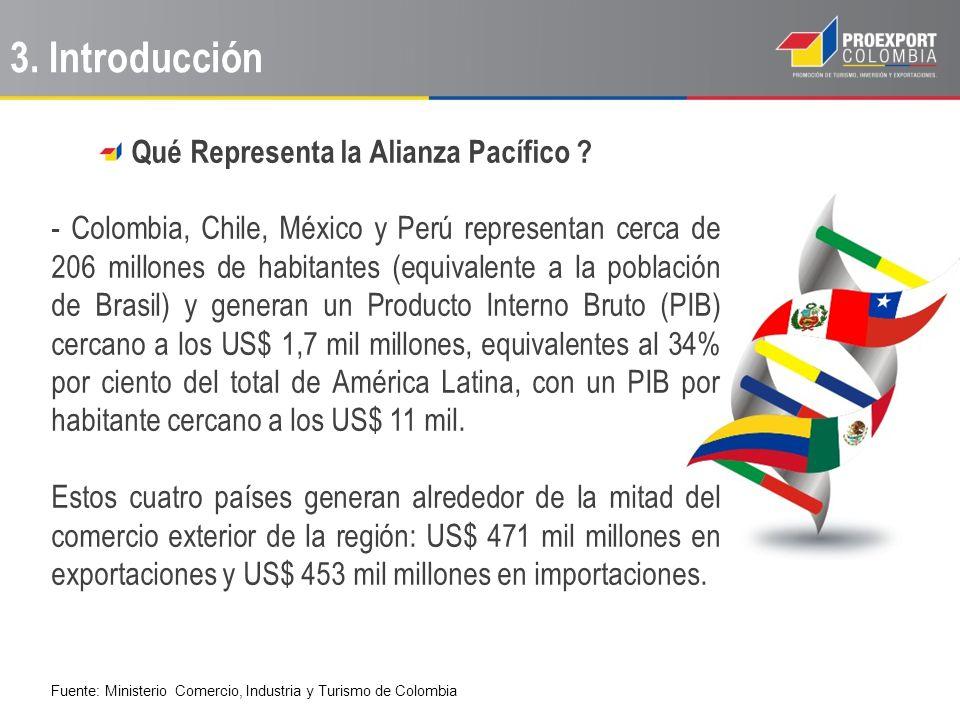 3. Introducción Qué Representa la Alianza Pacífico
