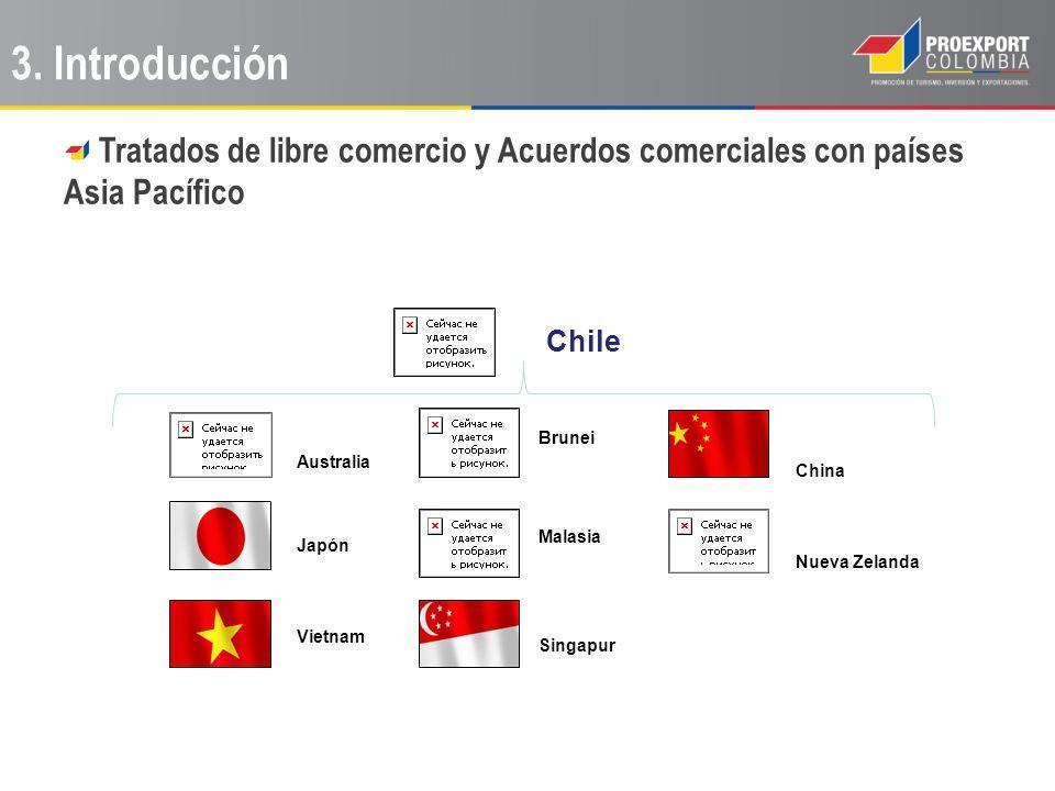 3. Introducción Tratados de libre comercio y Acuerdos comerciales con países Asia Pacífico. Chile.