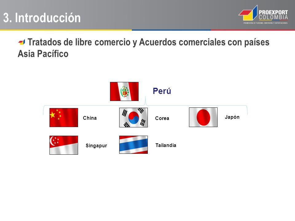3. Introducción Tratados de libre comercio y Acuerdos comerciales con países Asia Pacífico. Perú. China.