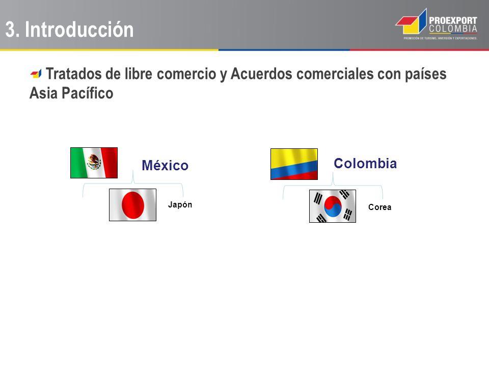 3. Introducción Tratados de libre comercio y Acuerdos comerciales con países Asia Pacífico. México.