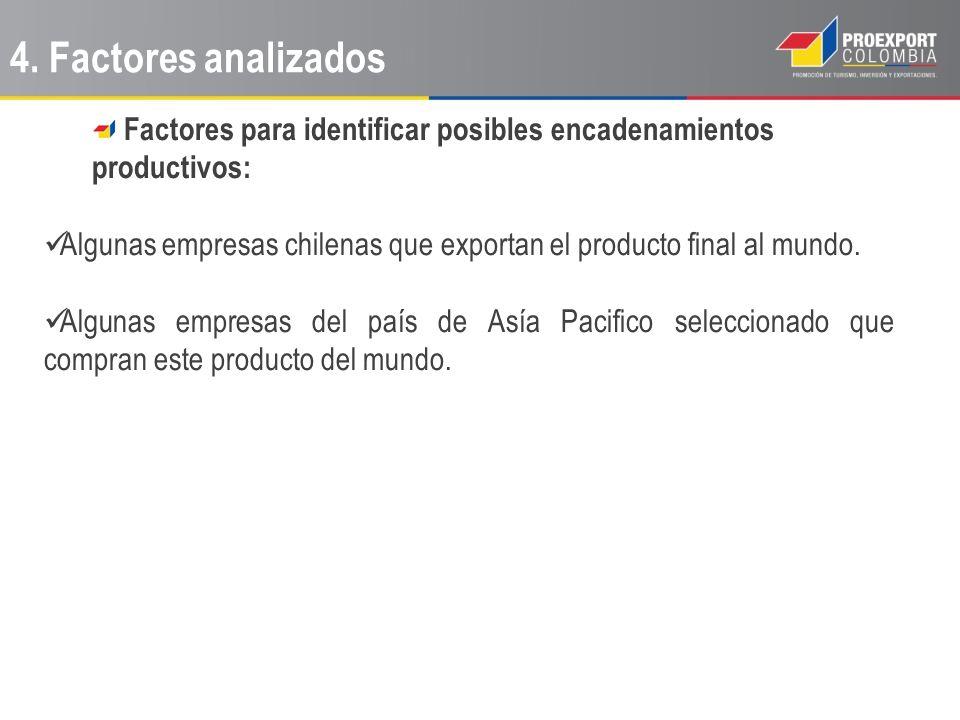 4. Factores analizados Factores para identificar posibles encadenamientos productivos: