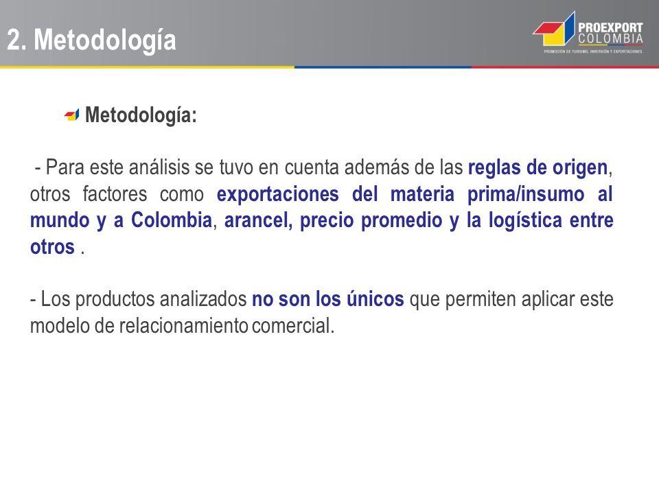 2. Metodología Metodología: