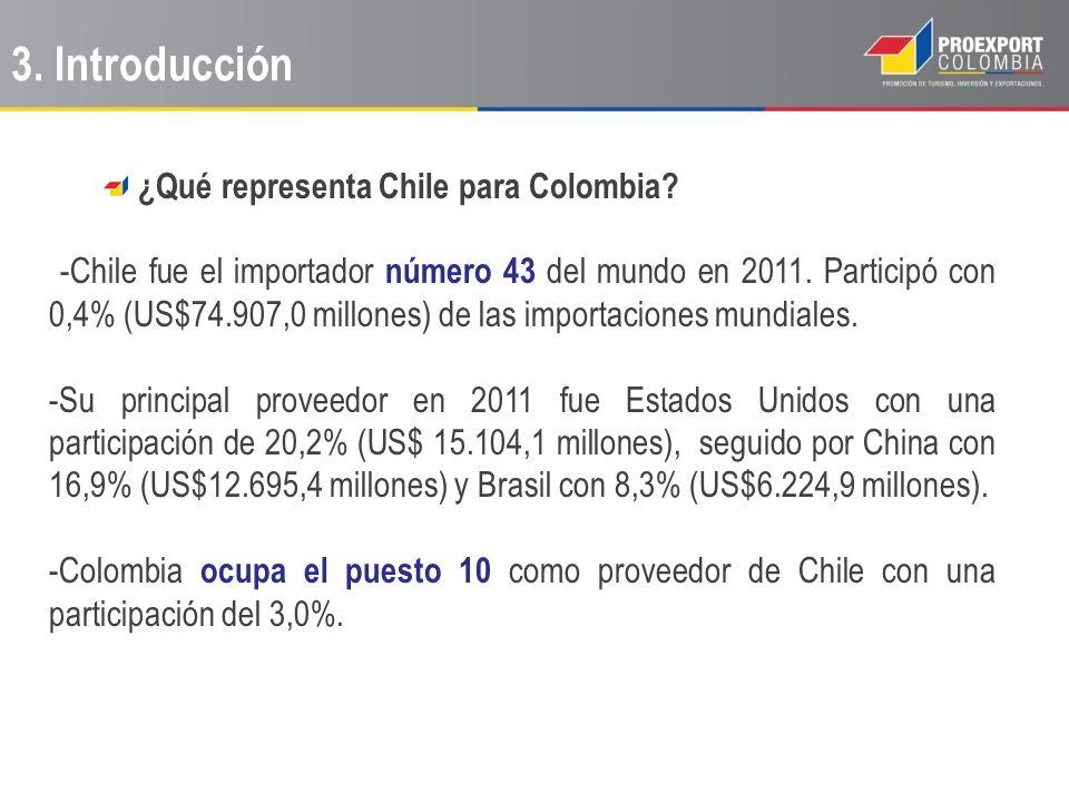3. Introducción ¿Qué representa Chile para Colombia