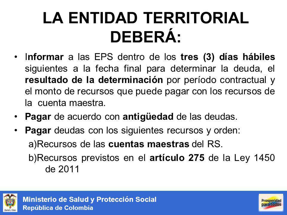 LA ENTIDAD TERRITORIAL DEBERÁ: