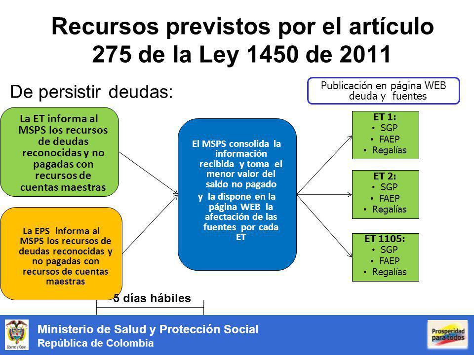 Recursos previstos por el artículo 275 de la Ley 1450 de 2011