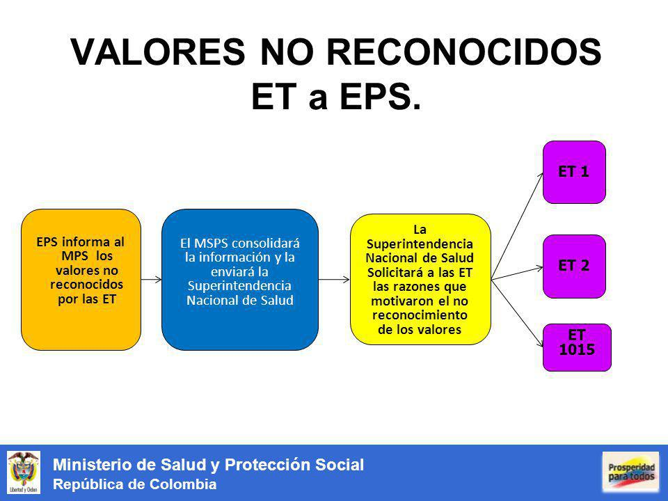 VALORES NO RECONOCIDOS ET a EPS.