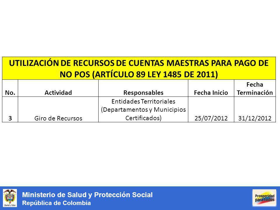 Entidades Territoriales (Departamentos y Municipios Certificados)