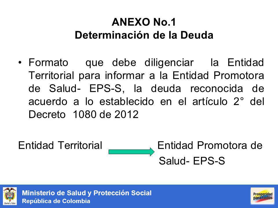 ANEXO No.1 Determinación de la Deuda