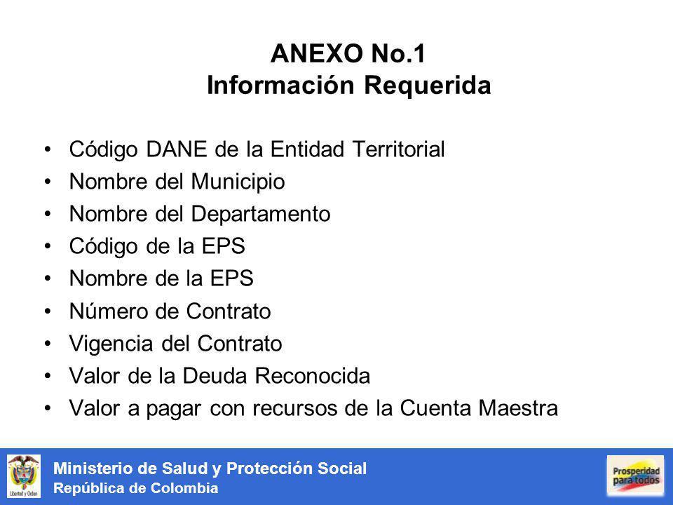 ANEXO No.1 Información Requerida