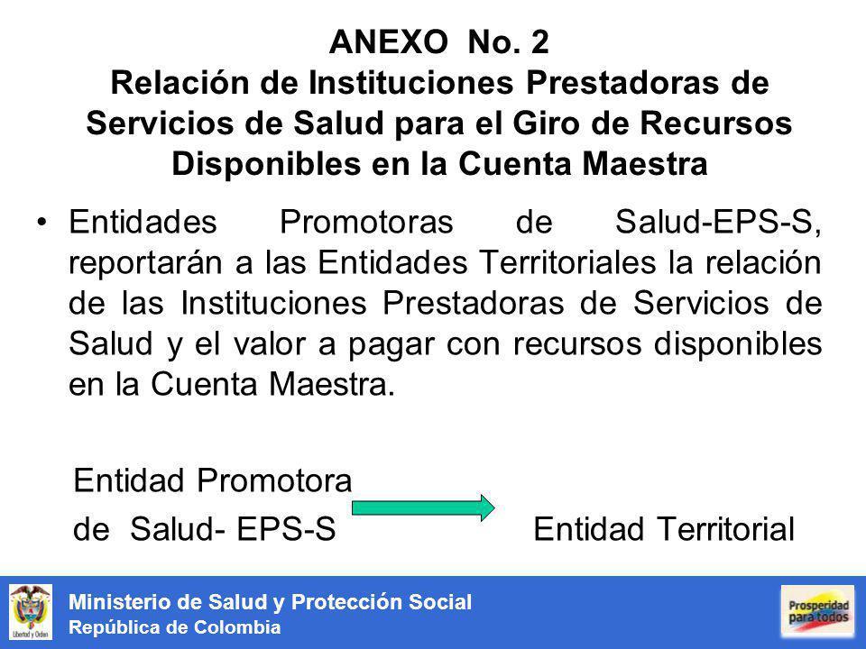 ANEXO No. 2 Relación de Instituciones Prestadoras de Servicios de Salud para el Giro de Recursos Disponibles en la Cuenta Maestra