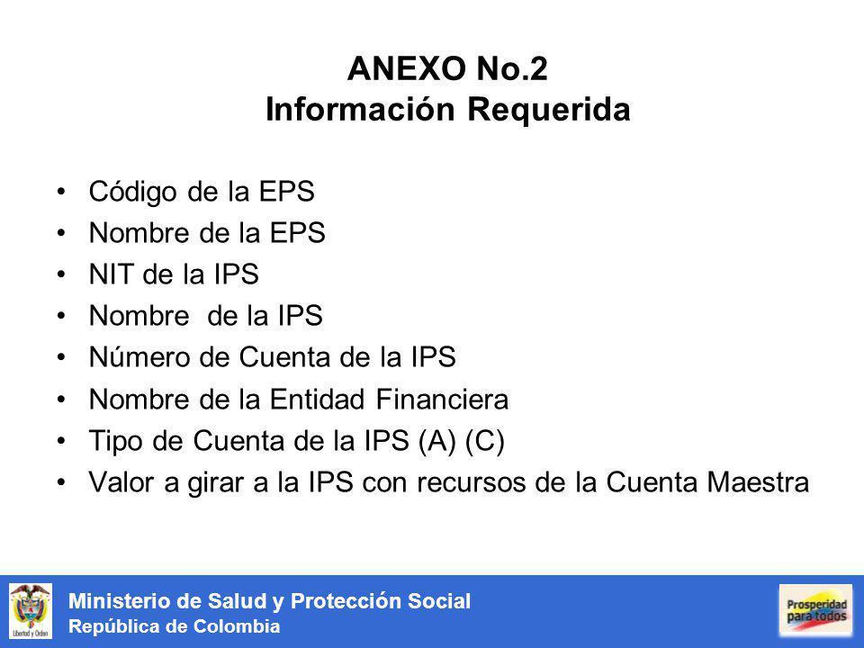 ANEXO No.2 Información Requerida
