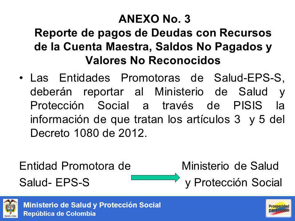 ANEXO No. 3 Reporte de pagos de Deudas con Recursos de la Cuenta Maestra, Saldos No Pagados y Valores No Reconocidos