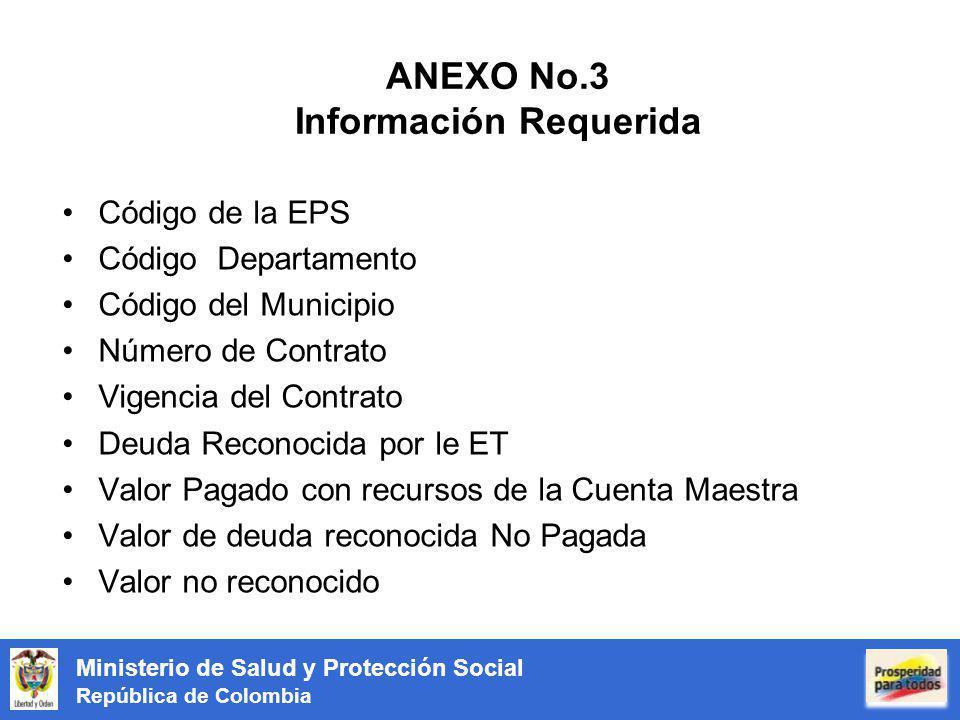 ANEXO No.3 Información Requerida