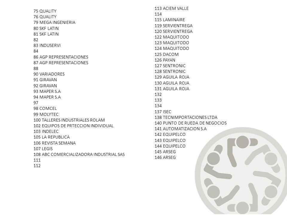 113 ACIEM VALLE 114. 115 LAMINAIRE. 119 SERVIENTREGA. 120 SERVIENTREGA. 122 MAQUITODO. 123 MAQUITODO.