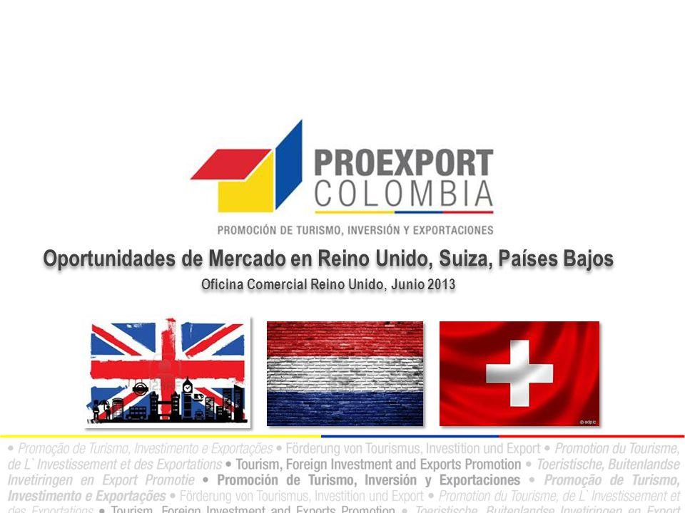 Oportunidades de Mercado en Reino Unido, Suiza, Países Bajos