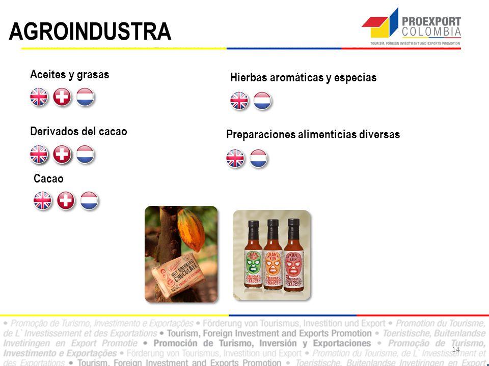 AGROINDUSTRA Aceites y grasas Hierbas aromáticas y especias
