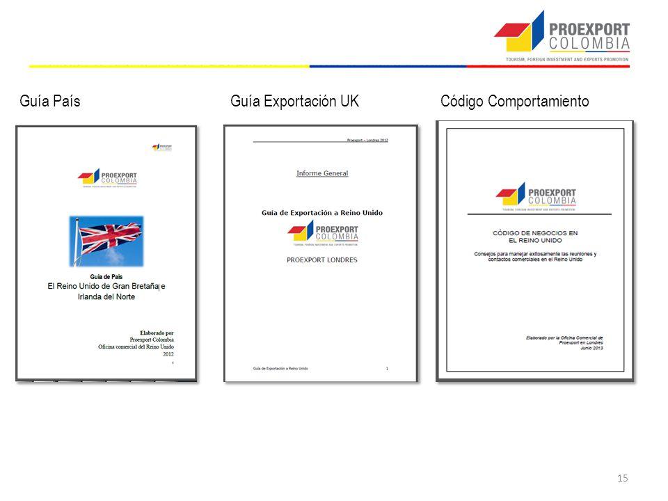 Guía País Guía Exportación UK Código Comportamiento