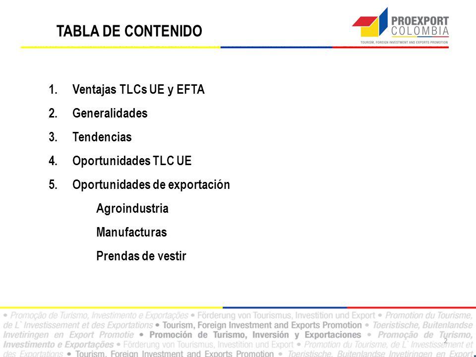 TABLA DE CONTENIDO Ventajas TLCs UE y EFTA Generalidades Tendencias