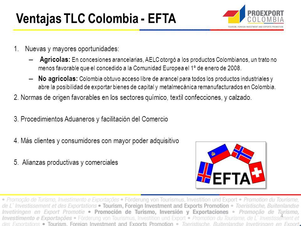 Ventajas TLC Colombia - EFTA