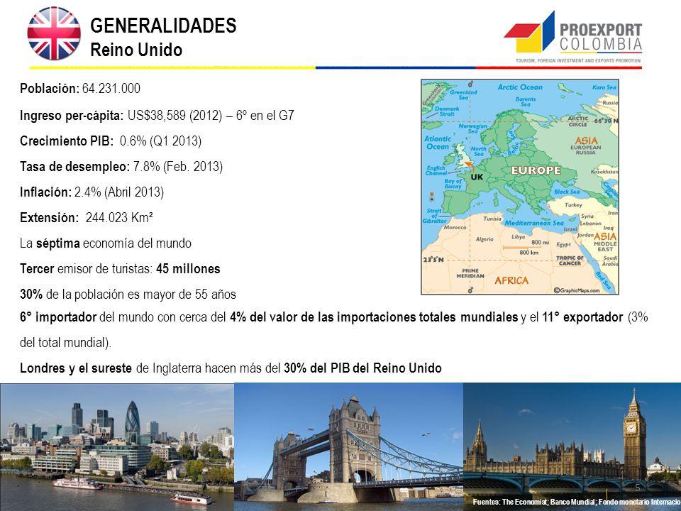 GENERALIDADES Reino Unido