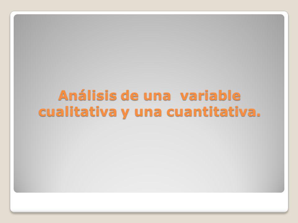 Análisis de una variable cualitativa y una cuantitativa.