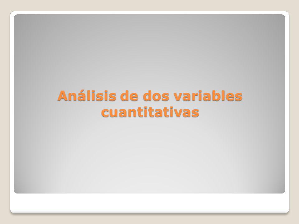 Análisis de dos variables cuantitativas