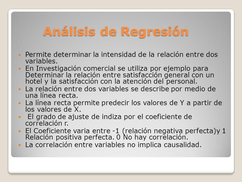 Análisis de Regresión Permite determinar la intensidad de la relación entre dos variables.