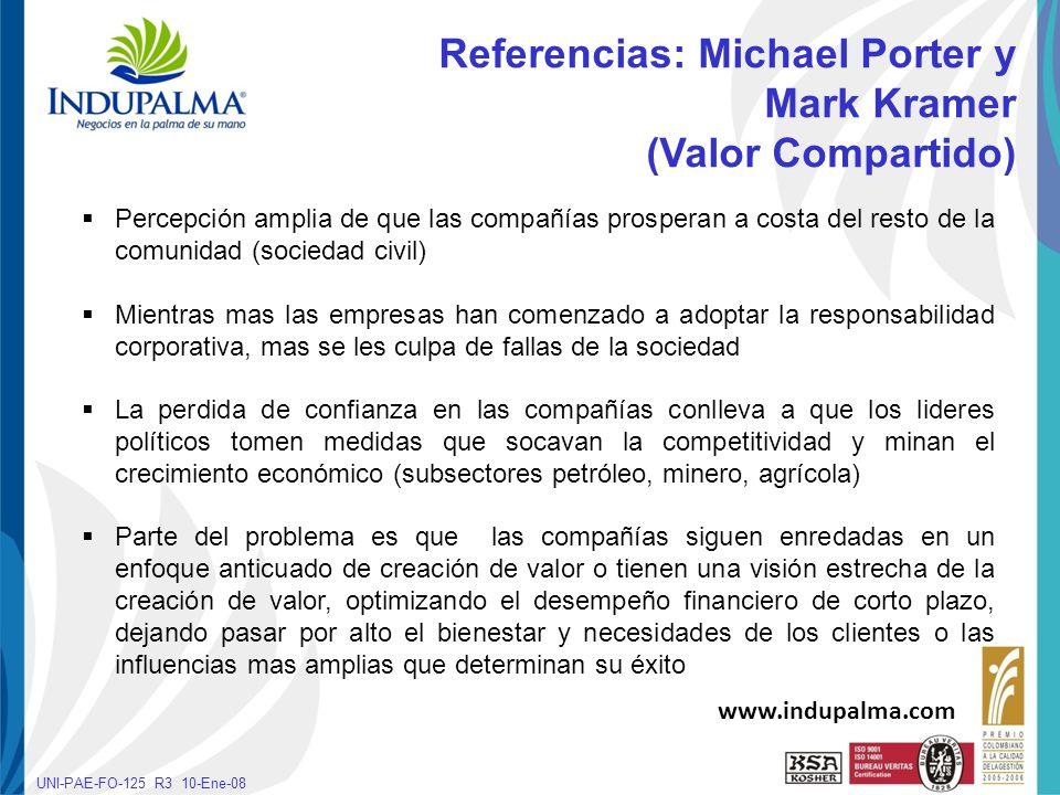 Referencias: Michael Porter y Mark Kramer (Valor Compartido)