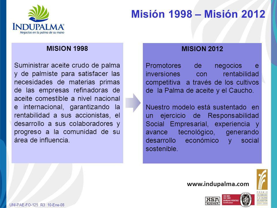 Misión 1998 – Misión 2012 MISION 1998 MISION 2012