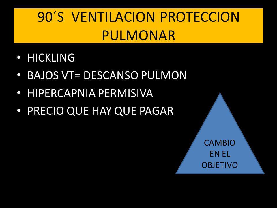 90´S VENTILACION PROTECCION PULMONAR