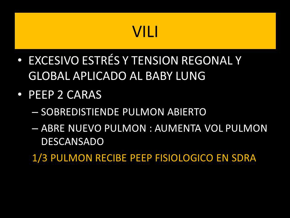 VILI EXCESIVO ESTRÉS Y TENSION REGONAL Y GLOBAL APLICADO AL BABY LUNG