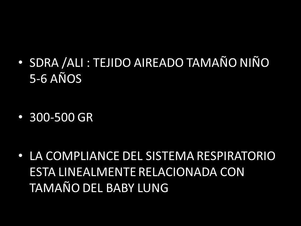 SDRA /ALI : TEJIDO AIREADO TAMAÑO NIÑO 5-6 AÑOS