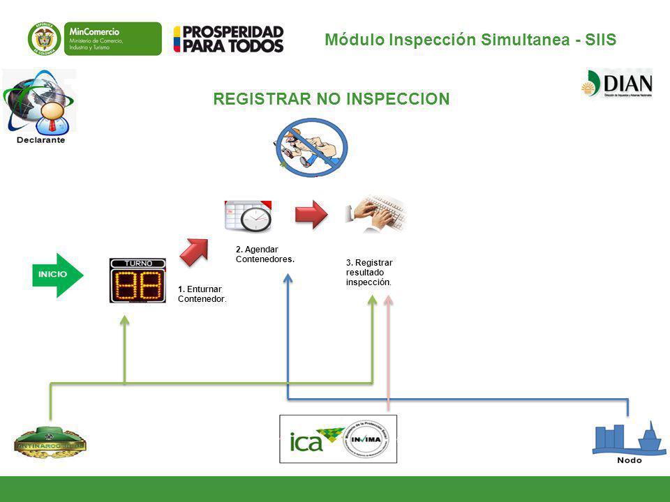 Módulo Inspección Simultanea - SIIS REGISTRAR NO INSPECCION