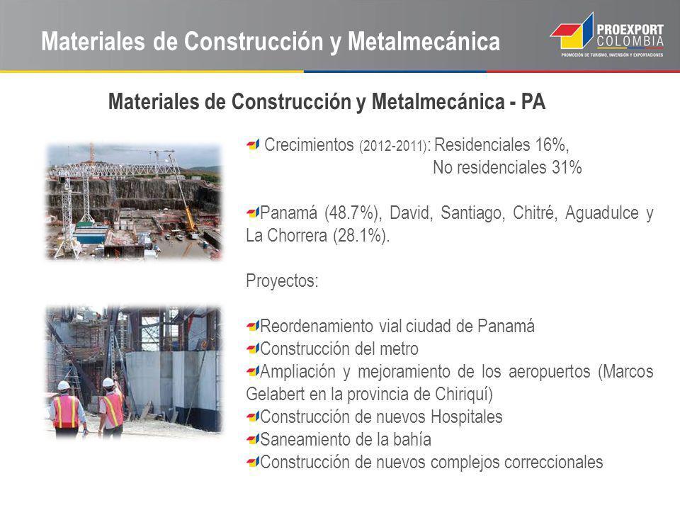Materiales de Construcción y Metalmecánica