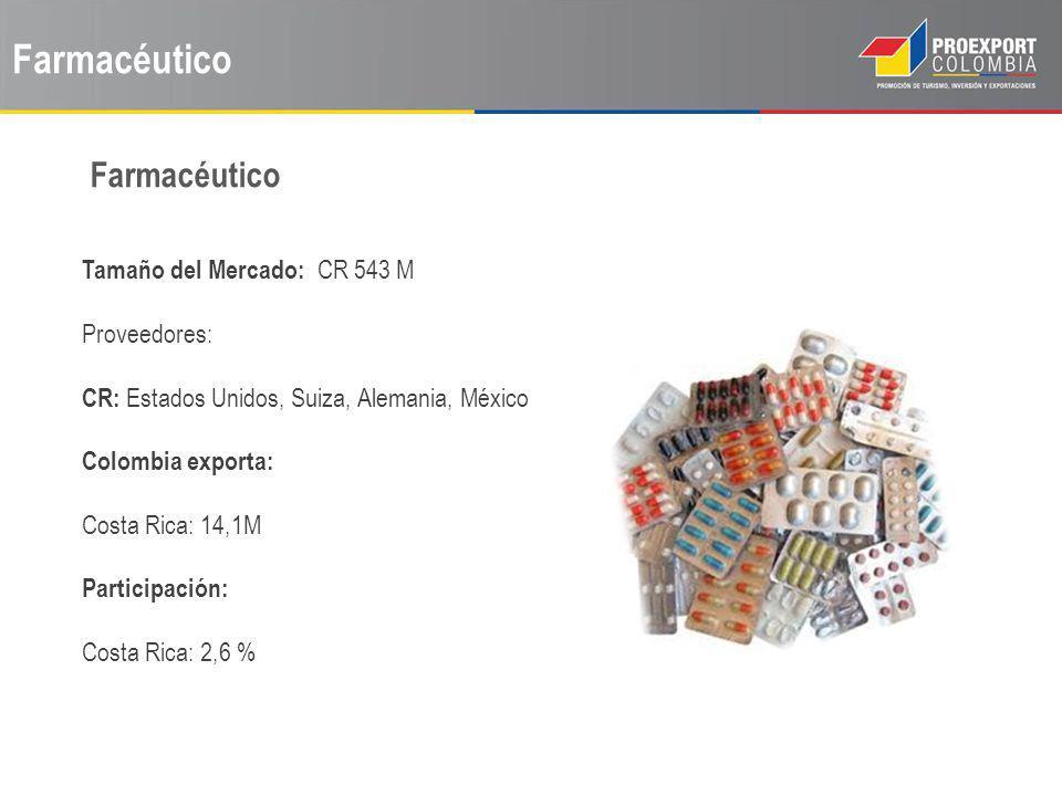 Farmacéutico Farmacéutico Tamaño del Mercado: CR 543 M Proveedores: