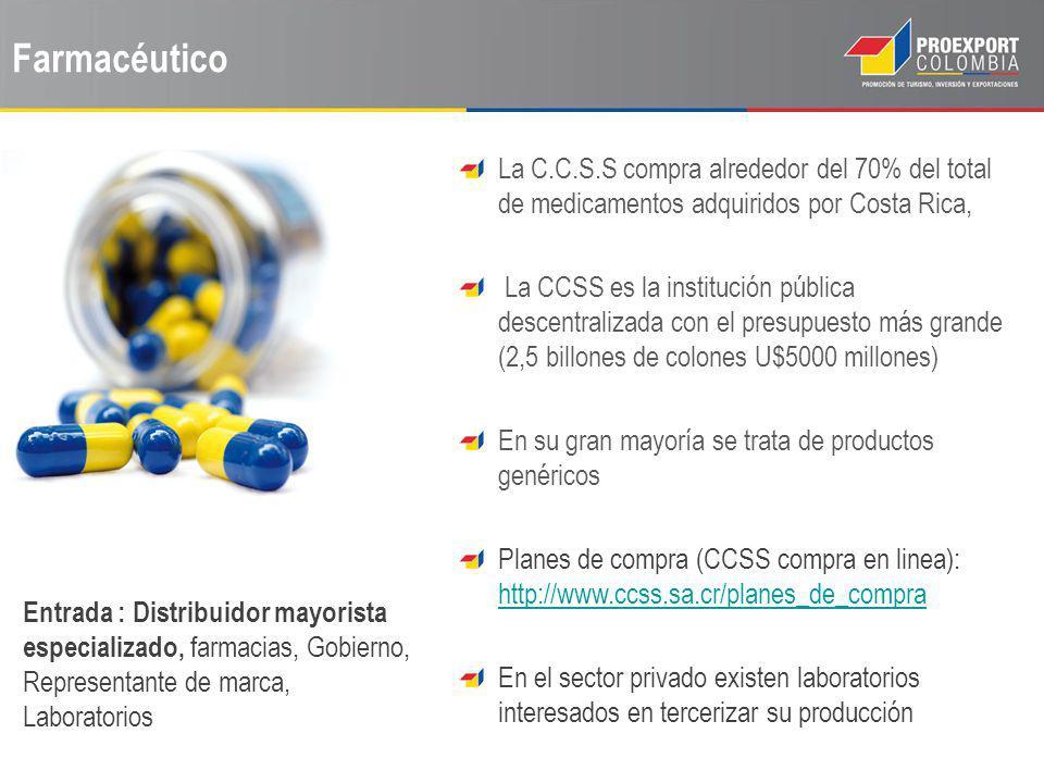 Farmacéutico La C.C.S.S compra alrededor del 70% del total de medicamentos adquiridos por Costa Rica,