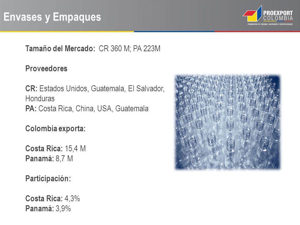 Envases y Empaques Tamaño del Mercado: CR 360 M; PA 223M Proveedores