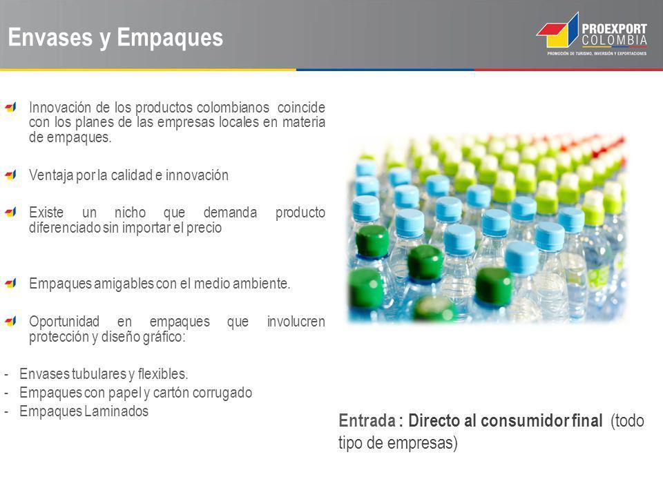 Envases y Empaques Innovación de los productos colombianos coincide con los planes de las empresas locales en materia de empaques.