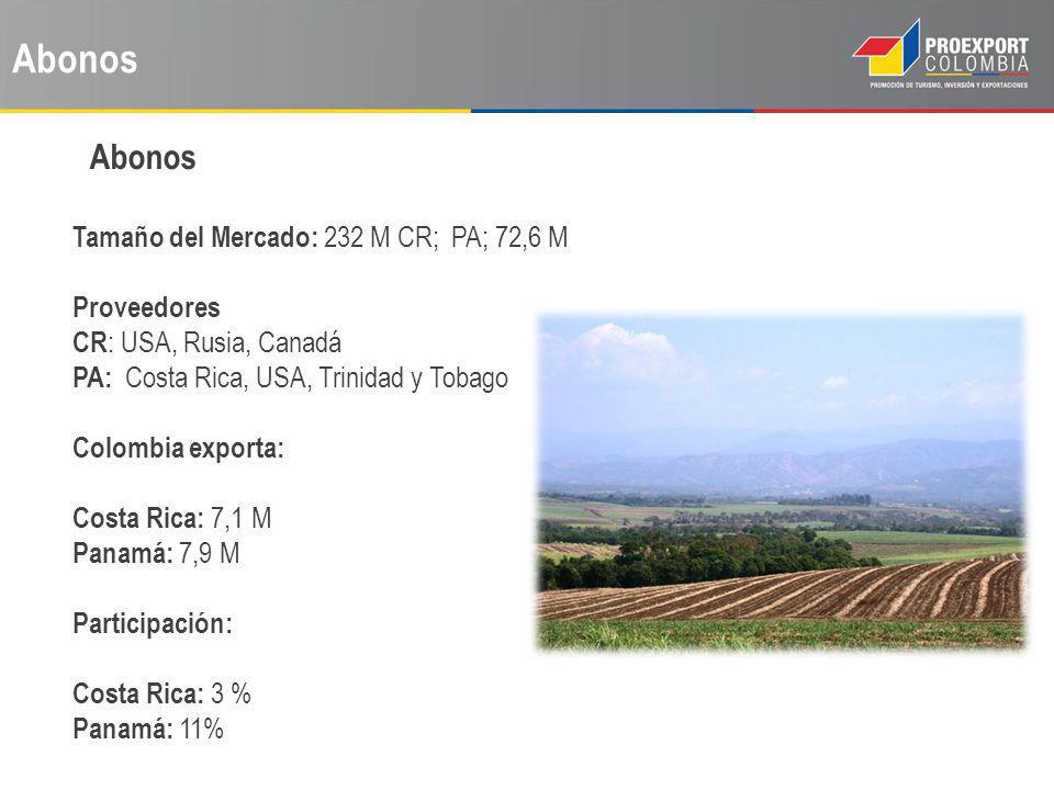 Abonos Abonos Tamaño del Mercado: 232 M CR; PA; 72,6 M Proveedores
