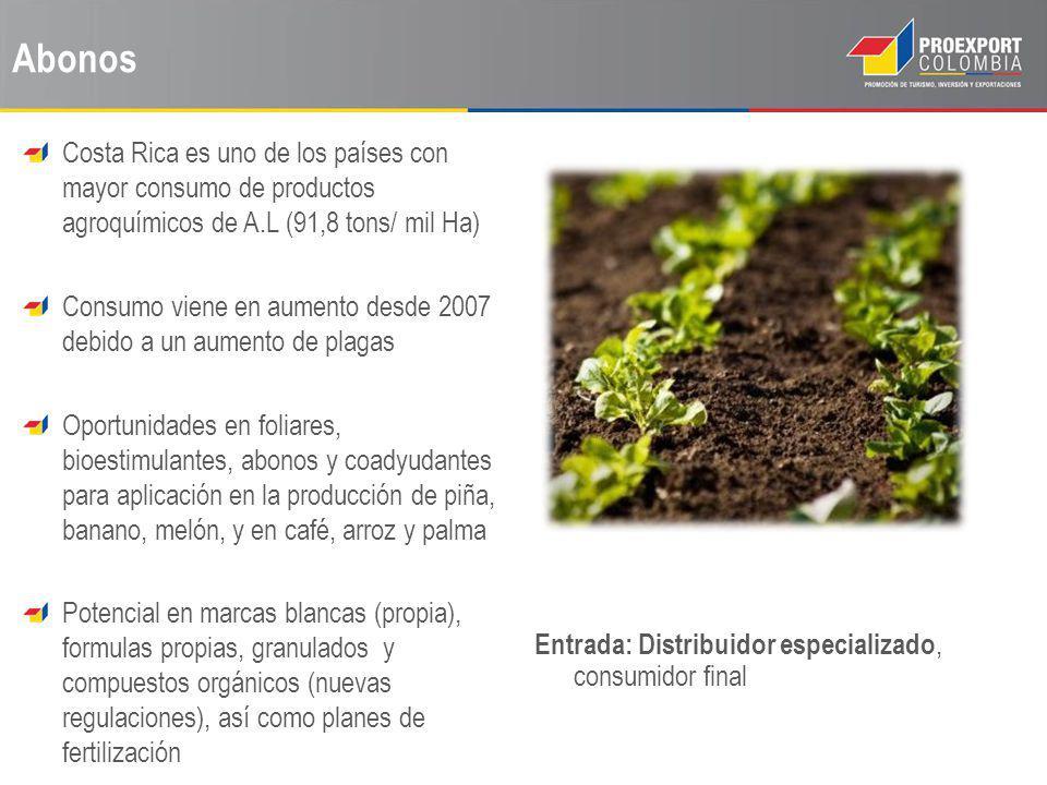 Abonos Costa Rica es uno de los países con mayor consumo de productos agroquímicos de A.L (91,8 tons/ mil Ha)