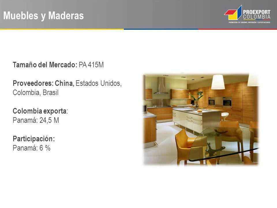 Muebles y Maderas Tamaño del Mercado: PA 415M