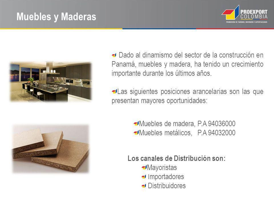 Muebles y Maderas