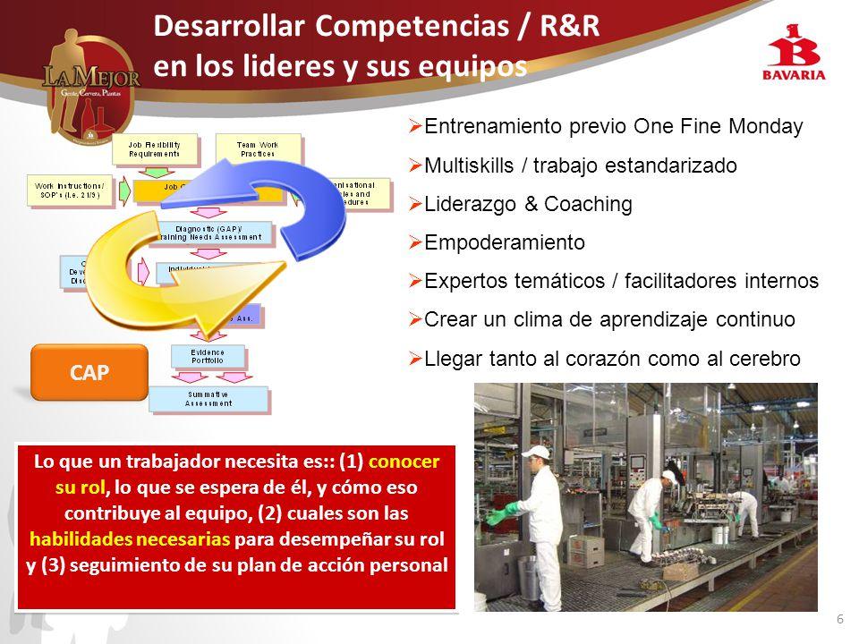 Desarrollar Competencias / R&R en los lideres y sus equipos