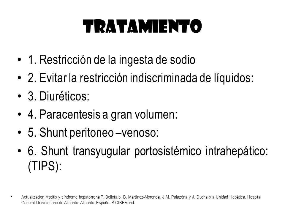 TRATAMIENTO 1. Restricción de la ingesta de sodio