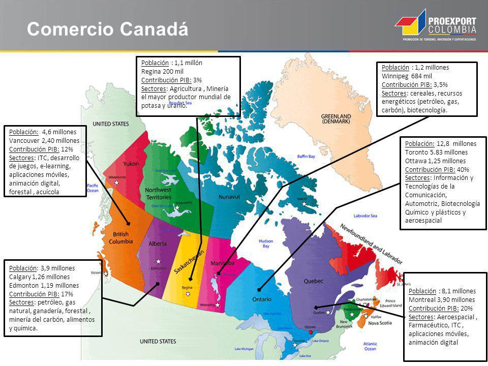 Comercio Canadá Población : 1,1 millón Regina 200 mil