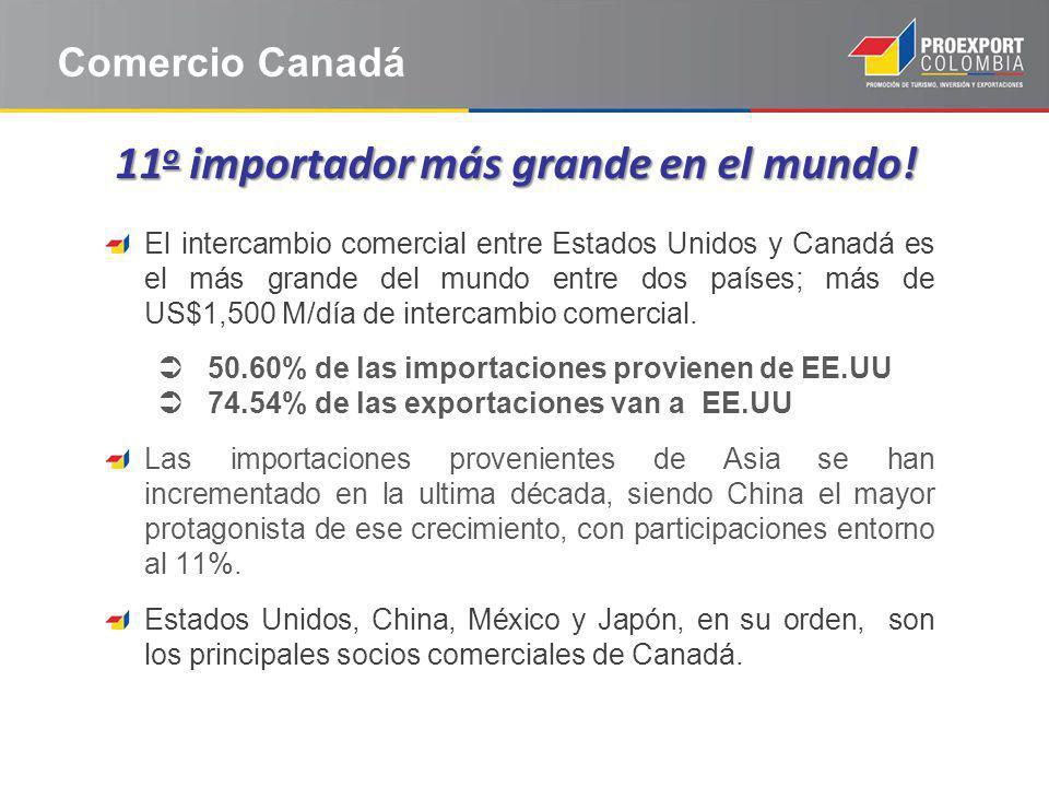 11o importador más grande en el mundo!
